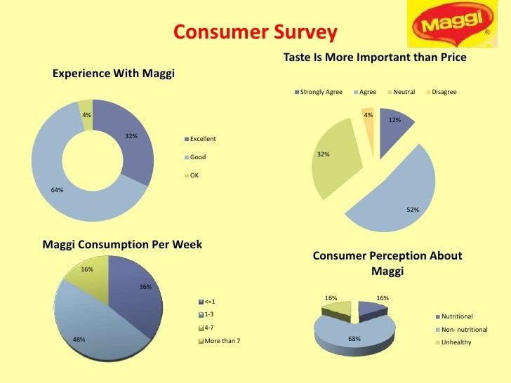 maggi advertisement analysis