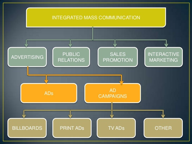 analysis of maggi advertisement