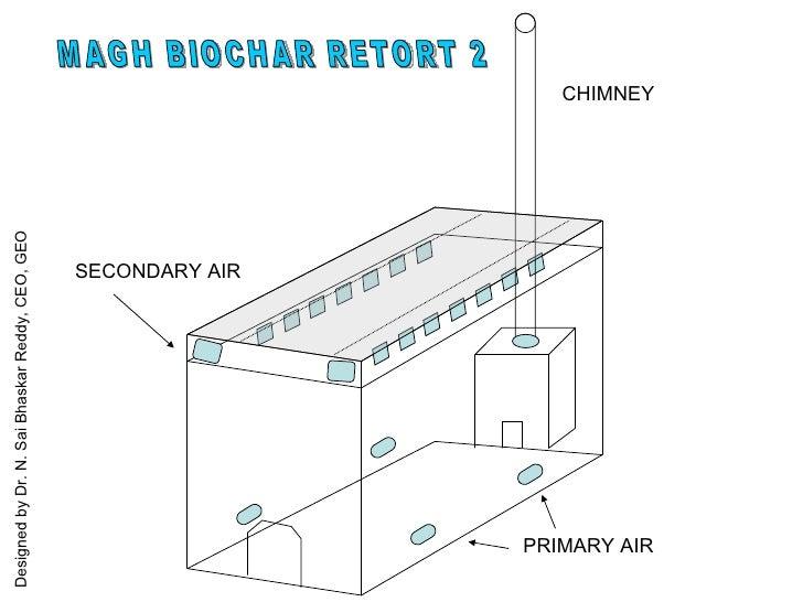 Designed by Dr. N. Sai Bhaskar Reddy, CEO, GEO MAGH BIOCHAR RETORT 2 CHIMNEY PRIMARY AIR SECONDARY AIR