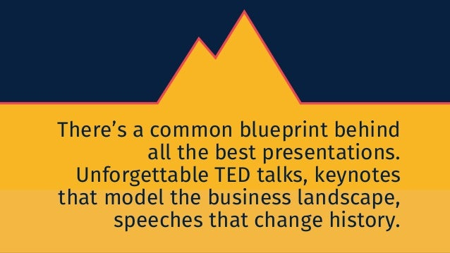 Playbook for a Successful Presentation: The 8 Basic Components of Every Great Speech Slide 2