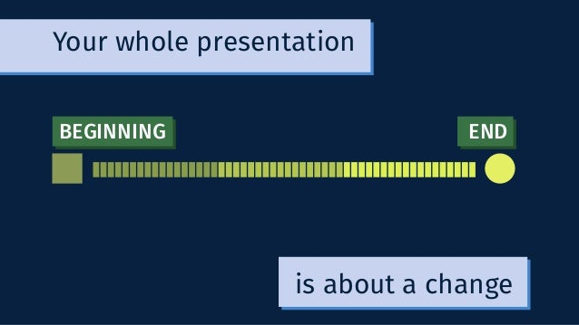 Your whole presentation is about a change BEGINNING END