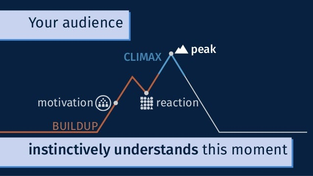 Your audience instinctively understands this moment motivation reaction peak BUILDUP CLIMAX