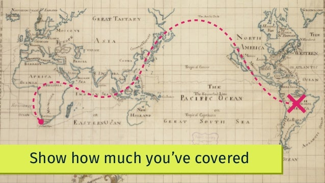 Show how much you've covered