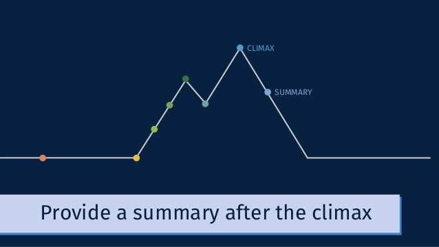 CLIMAX SUMMARY Provide a summary after the climax