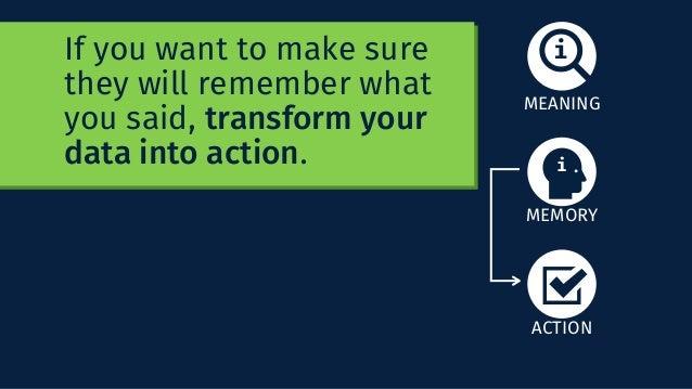 i MEANING MEMORY i ACTION E' aperto il dibattito... come rendiamo data, meaning, memory e action? If you want to make sure...