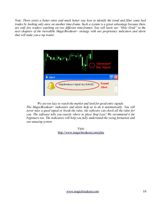 Forex magic breakout trading strategy