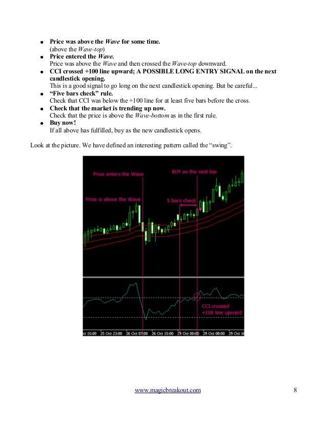 Mtg trading strategy