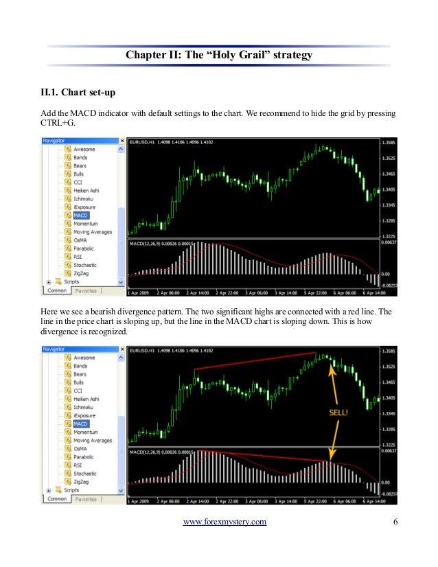 Magic forex divergence pdf