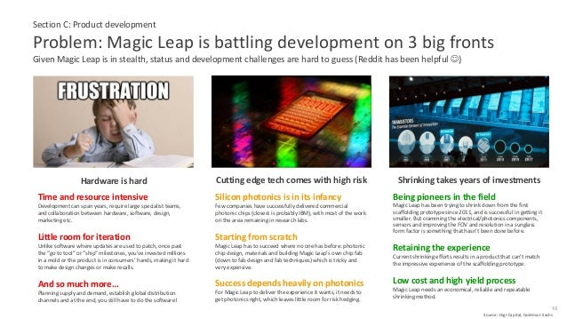 Magic Leap Pitch (Development, Manufacturing and Launch Plans)