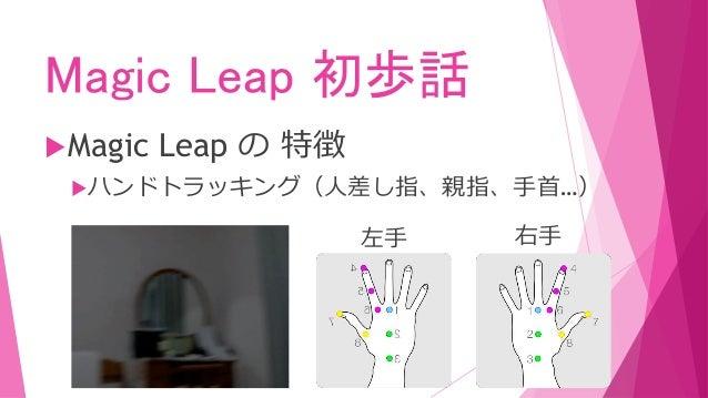 Magic Leap 初歩話 Magic Leap の 特徴 ハンドトラッキング(人差し指、親指、手首…) 左手 右手