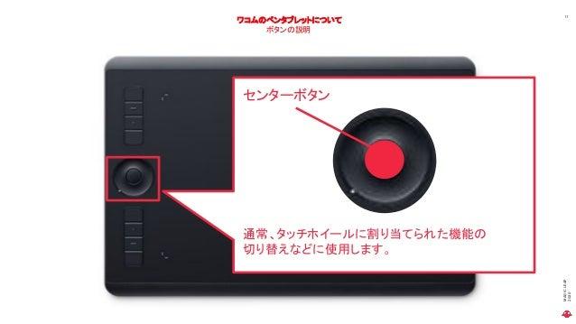 MAGICLEAP 2020 11 ワコムのペンタブレットについて ボタンの説明 センターボタン 通常、タッチホイールに割り当てられた機能の 切り替えなどに使用します。
