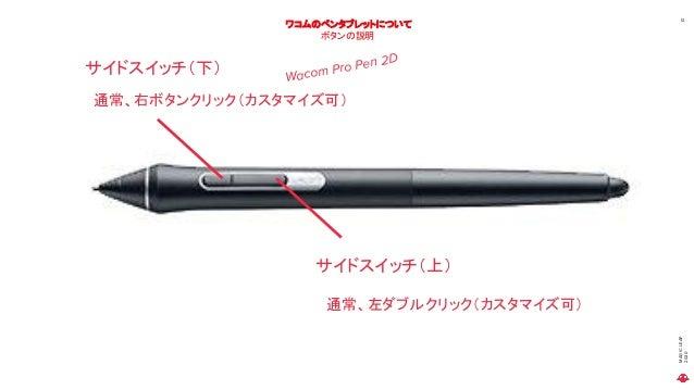 MAGICLEAP 2020 12 ワコムのペンタブレットについて ボタンの説明 サイドスイッチ(下) 通常、左ダブルクリック(カスタマイズ可) Wacom Pro Pen 2D サイドスイッチ(上) 通常、右ボタンクリック(カスタマイズ可)