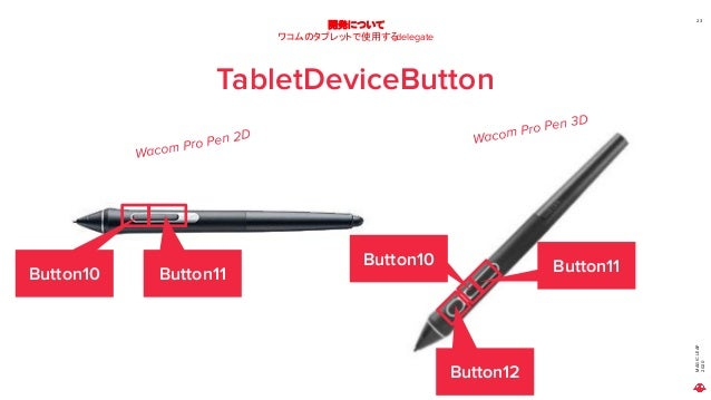 MAGICLEAP 2020 23 開発について ワコムのタブレットで使用するdelegate TabletDeviceButton Wacom Pro Pen 3D Wacom Pro Pen 2D Button10 Button11 But...