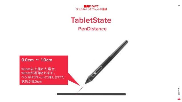 MAGICLEAP 2020 28 開発について ワコムのペンタブレットの情報 TabletState PenDistance 0.0cm ~ 1.0cm 1.0cm以上離れた場合、 1.0cmが返却されます。 ペンがタブレットに押し付けた 状...