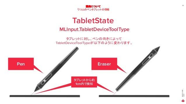 MAGICLEAP 2020 30 開発について ワコムのペンタブレットの情報 TabletState MLInput.TabletDeviceToolType Pen Eraser タブレットに対し、ペンの向きによって TabletDevic...
