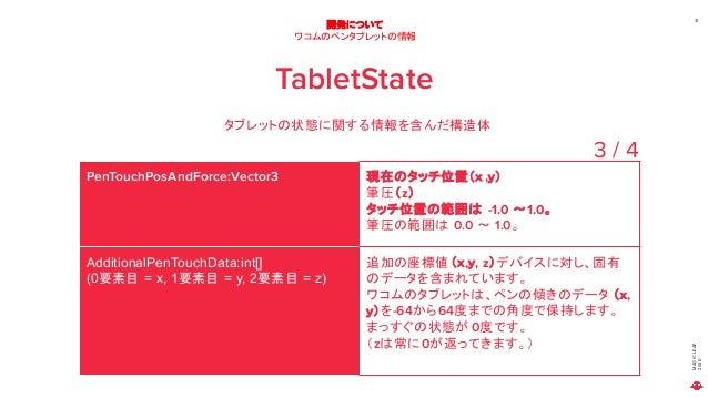 MAGICLEAP 2020 31 開発について ワコムのペンタブレットの情報 TabletState タブレットの状態に関する情報を含んだ構造体 PenTouchPosAndForce:Vector3 現在のタッチ位置(x ,y) 筆圧(z)...