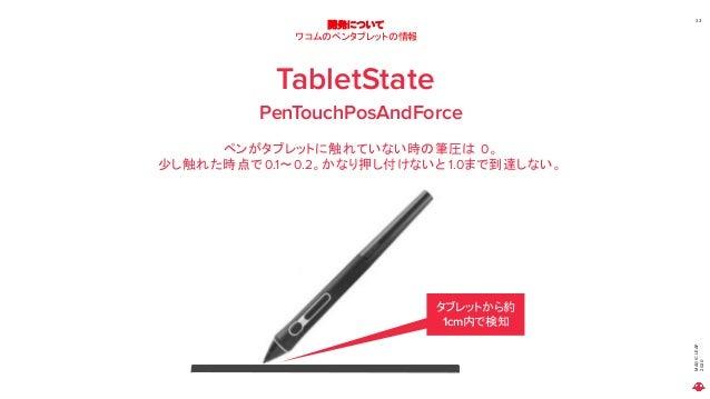 MAGICLEAP 2020 33 開発について ワコムのペンタブレットの情報 TabletState PenTouchPosAndForce タブレットから約 1cm内で検知 ペンがタブレットに触れていない時の筆圧は 0。 少し触れた時点で0...