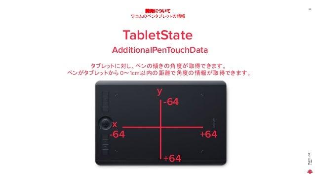 MAGICLEAP 2020 35 開発について ワコムのペンタブレットの情報 TabletState AdditionalPenTouchData タブレットに対し、ペンの傾きの角度が取得できます。 ペンがタブレットから 0~1cm以内の距離...