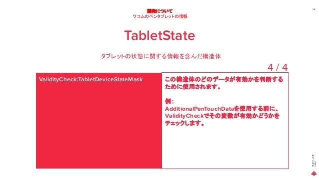 MAGICLEAP 2020 36 開発について ワコムのペンタブレットの情報 TabletState タブレットの状態に関する情報を含んだ構造体 ValidityCheck:TabletDeviceStateMask この構造体のどのデータが...