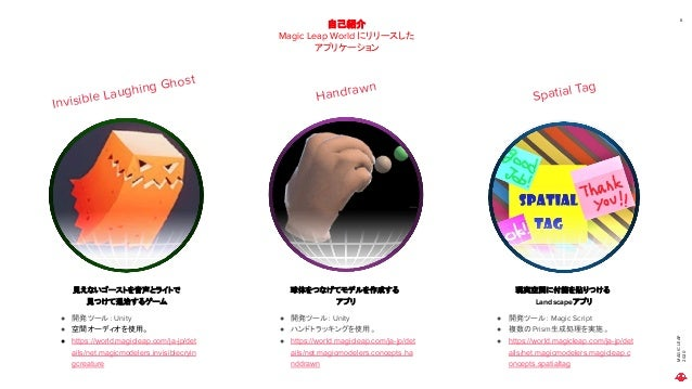 MAGICLEAP 2020 Spatial Tag 6 Place image here 現実空間に付箋を貼りつける Landscapeアプリ Place image here Invisible Laughing Ghost 見えないゴース...