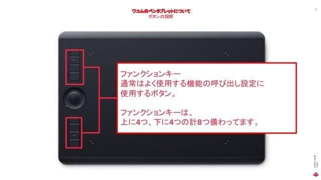 MAGICLEAP 2020 9 ワコムのペンタブレットについて ボタンの説明 ファンクションキー 通常はよく使用する機能の呼び出し設定に 使用するボタン。 ファンクションキーは、 上に4つ、下に4つの計8つ備わってます。