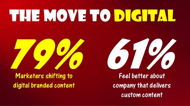 The Move to Digital  79%  61%  Feel better about company that delivers custom content  Marketers shifting to digital brand...