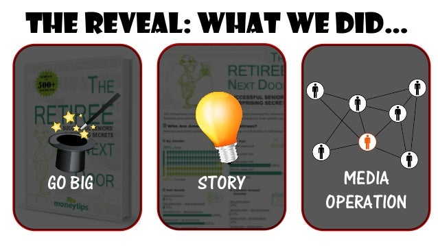 GO BIG  STORY  MEDIA  OPERATION  THE REVEAL: WHAT WE DID…