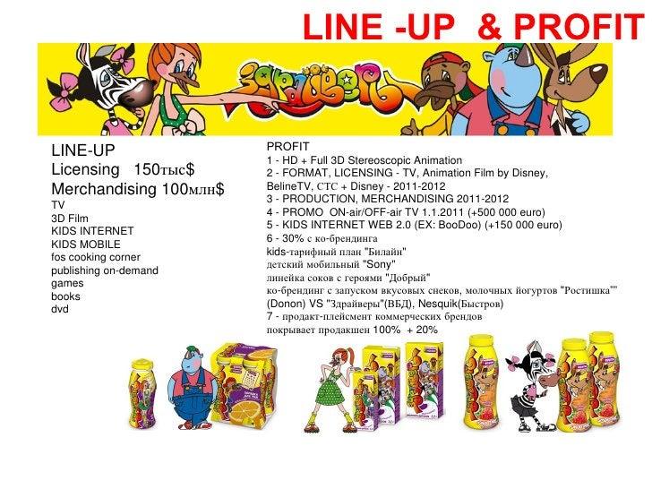 LINE -UP  & PROFIT LINE-UP Licensing 150тыс$   Merchandising 100млн$ TV 3D Film KIDS INTERNET  KIDS MOBILE fos cooking c...