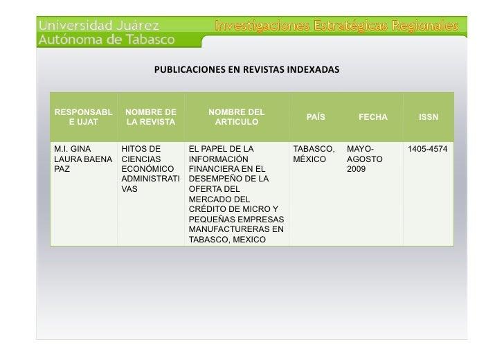 PUBLICACIONES  EN  REVISTAS  INDEXADAS     RESPONSABL    NOMBRE DE          NOMBRE DEL                            ...