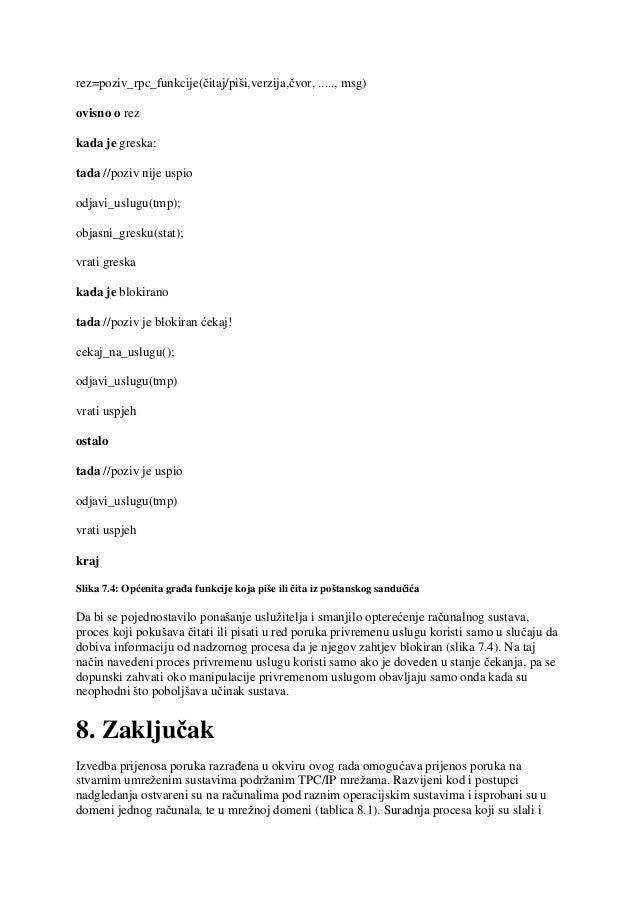 Pedeset kodova za datiranje