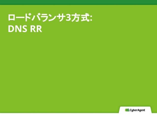 ロードバランサ3方式: DNS RR