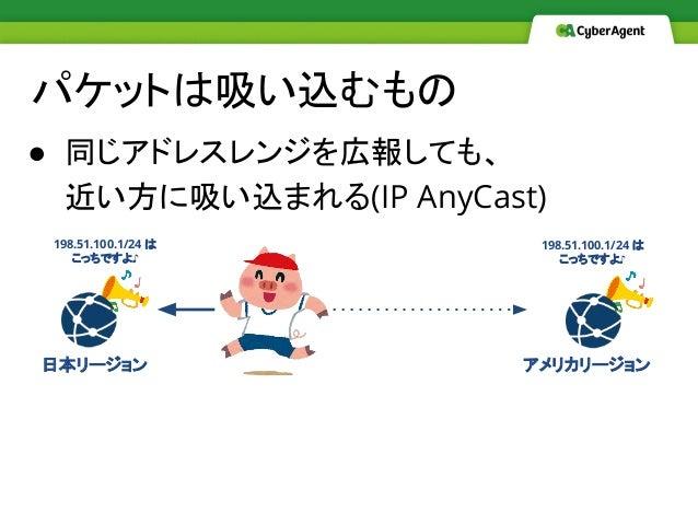 パケットは吸い込むもの ● 同じアドレスレンジを広報しても、 近い方に吸い込まれる(IP AnyCast) 日本リージョン アメリカリージョン 198.51.100.1/24 は こっちですよ♪ 198.51.100.1/24 は こっちです...