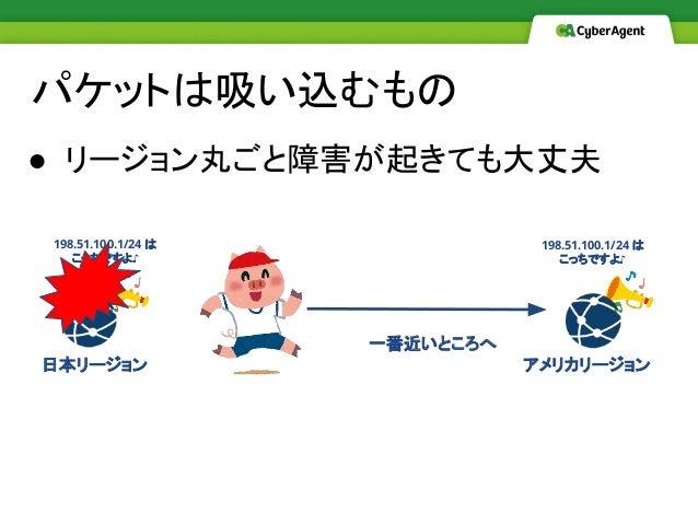パケットは吸い込むもの ● リージョン丸ごと障害が起きても大丈夫 198.51.100.1/24 は こっちですよ♪ 198.51.100.1/24 は こっちですよ♪ 一番近いところへ 日本リージョン アメリカリージョン
