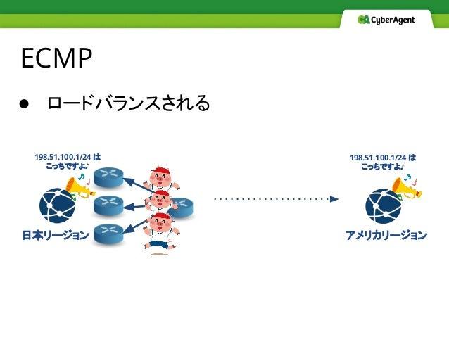 ECMP ● ロードバランスされる アメリカリージョン 198.51.100.1/24 は こっちですよ♪ 198.51.100.1/24 は こっちですよ♪ 日本リージョン