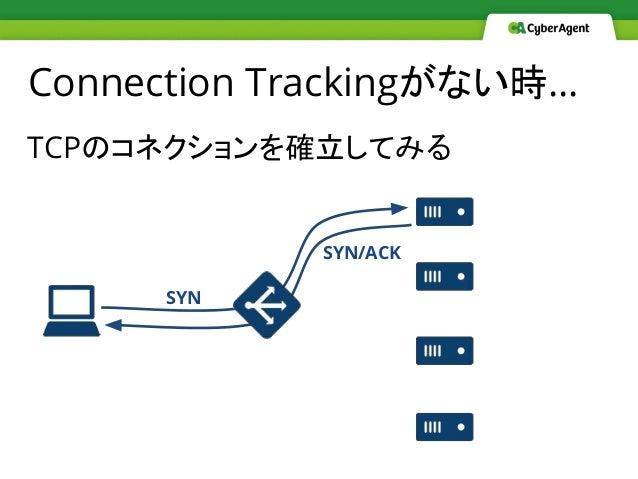 Connection Trackingがない時… TCPのコネクションを確立してみる SYN SYN/ACK