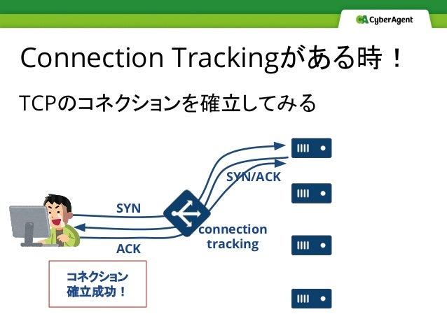 Connection Trackingがある時! TCPのコネクションを確立してみる SYN SYN/ACK ACK コネクション 確立成功! connection tracking