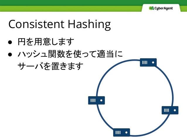 Consistent Hashing ● 円を用意します ● ハッシュ関数を使って適当に サーバを置きます