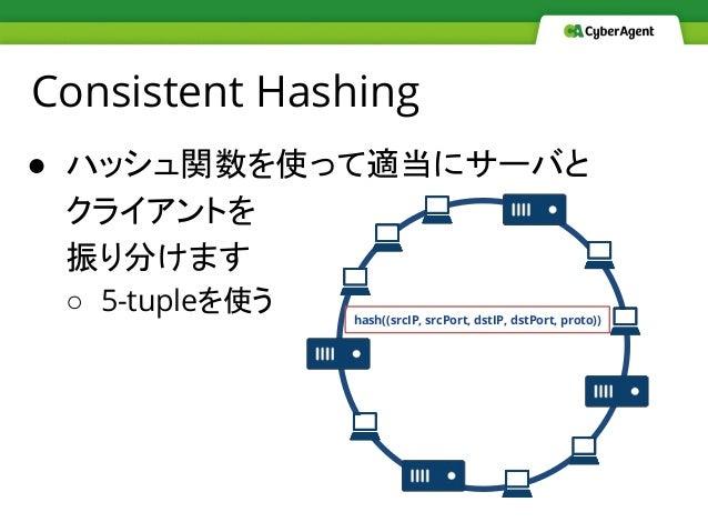 Consistent Hashing ● ハッシュ関数を使って適当にサーバと クライアントを 振り分けます ○ 5-tupleを使う hash((srcIP, srcPort, dstIP, dstPort, proto))