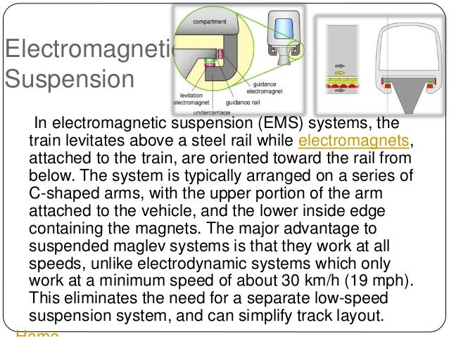 How Do Maglev Trains Work >> Science project on Maglev Trains By Ardhendu