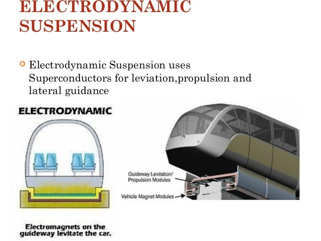 how to make electromagnetic suspension