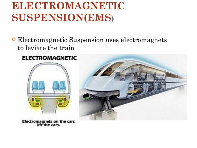 Maglev Trains 28440735 together with Tomorrowland Transit Authority Peoplemover together with 64 CorelessLinearMotor ThrustForce additionally Linearmotor in addition Racks. on linear induction motor