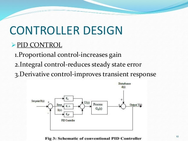 Maglev sys modelling using FLC and PID controller