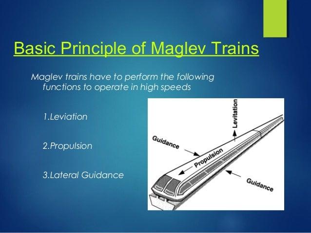 How Do Maglev Trains Work >> Magnetic Levitation