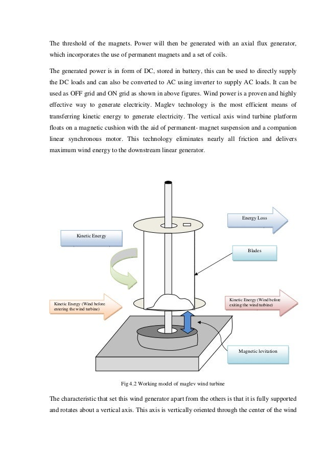 Maglev windmill project report on