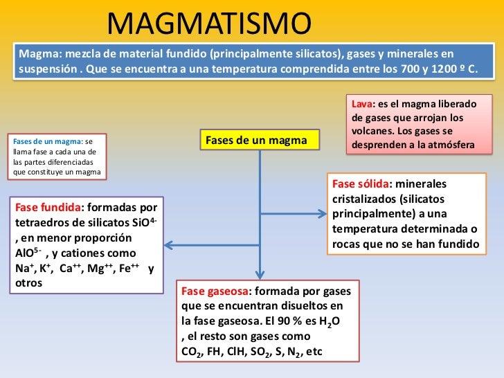 MAGMATISMO Magma: mezcla de material fundido (principalmente silicatos), gases y minerales en suspensión . Que se encuentr...