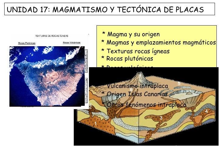 * Magma y su origen * Magmas y emplazamientos magmáticos * Texturas rocas ígneas * Rocas plutónicas * Rocas volcánicas * R...