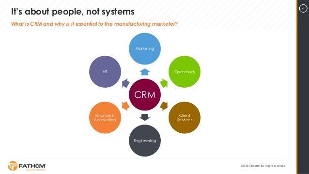 crm concepts Campaign