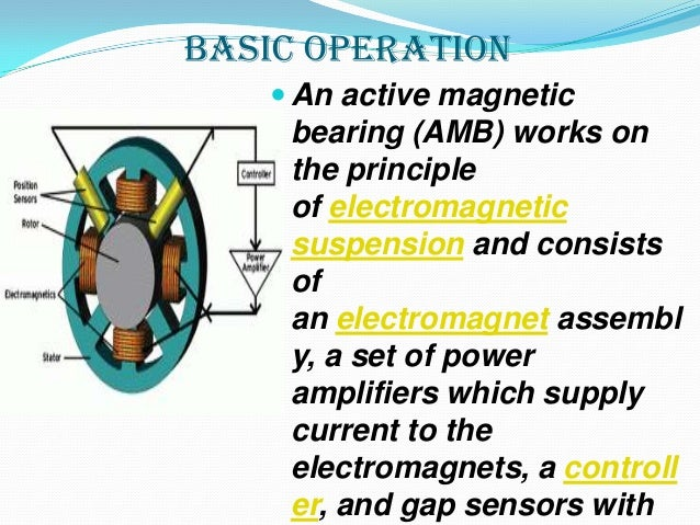 active magnetic bearings Magnetic bearings are increasingly being used for a large variety of applications   initially, three decades ago, active magnetic bearings (amb) have been.