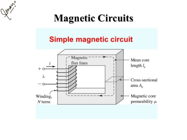 Magnetic CircuitsMagnetic Circuits