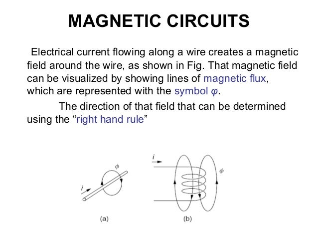 MAGNETIC CIRCUITS  Electrical current flowing along a wire creates a magnetic  field around the wire, as shown in Fig. Tha...